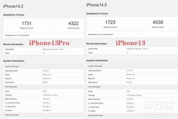 iphone13系列跑分_iphone13跑分多少