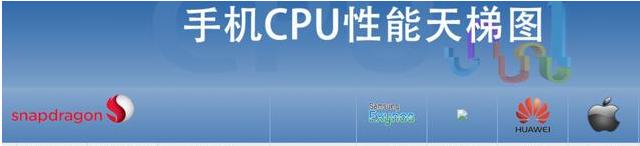 2021年9月手机cpu排行榜_2021年9月手机cpu天梯图
