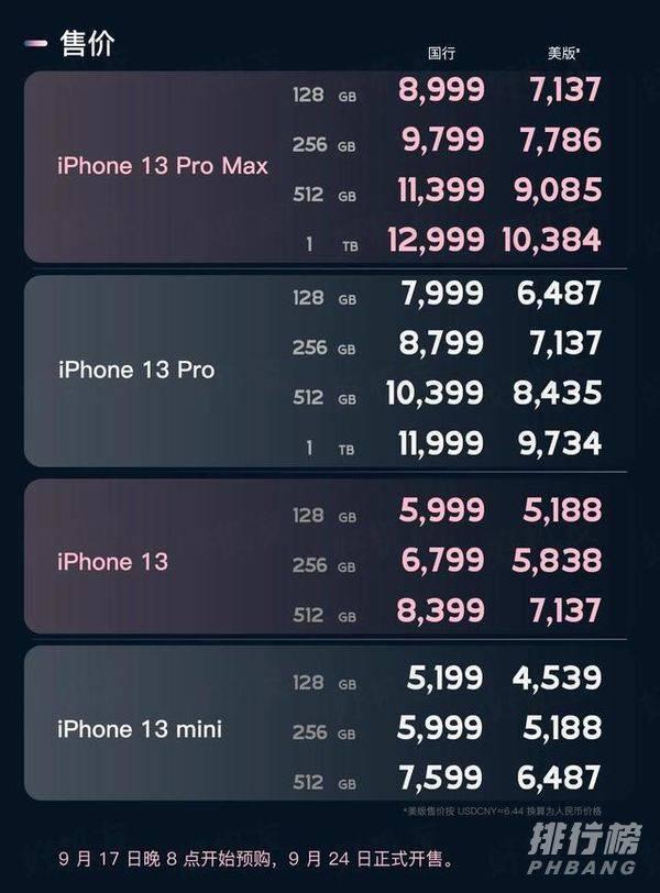 iPhone13系列哪款哪款值得入手_iPhone13系列参数对比