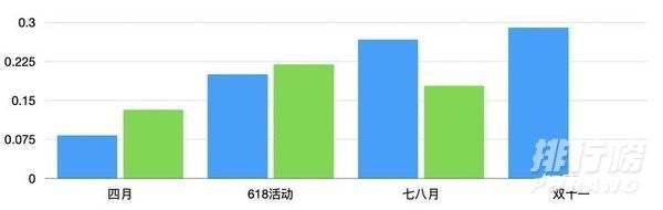 iphone 12价格直降千元_苹果12降价了吗最新信息