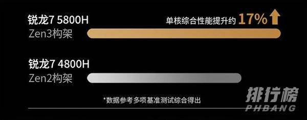 华硕灵耀Pro14参数_华硕灵耀Pro14参数介绍