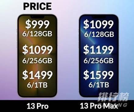 苹果13pro和13promax参数对比_参数配置详细