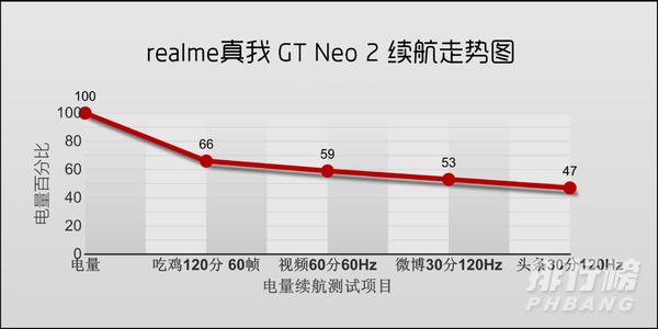 realmegtneo2评测_realmegtneo2深度评测