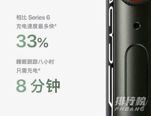 为什么不建议买apple watch series7?