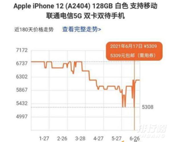 2021年双十一iphone12价格_双十一iphone12会降价吗