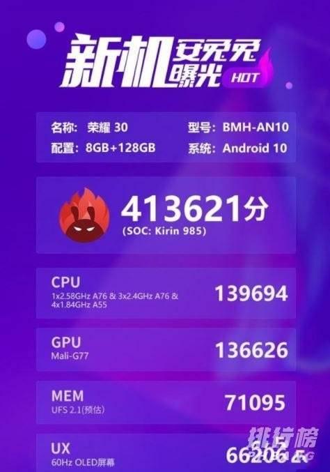 骁龙778g和麒麟985哪个处理器比较好_跑分对比