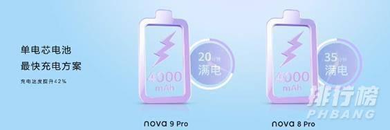 华为nova9和iqooz5哪个好_华为nova9和iqooz5区别对比