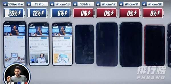 iphone13系列电池容量_iphone13系列续航对比