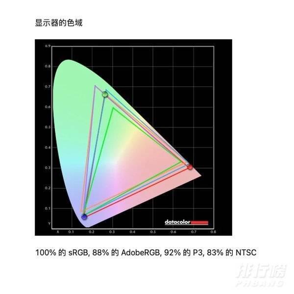 索尼x95j和三星qn85a哪个好_索尼x95j和三星qn85a哪个更值得入手