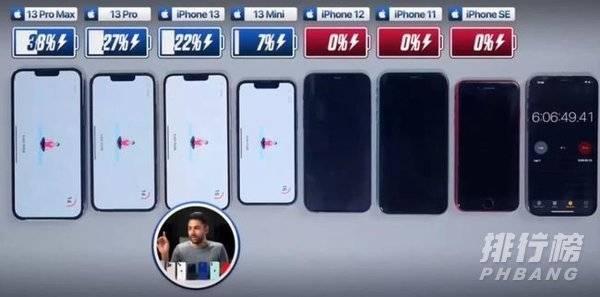 iphone13promax电池容量多少毫安_苹果13promax电池续航时间
