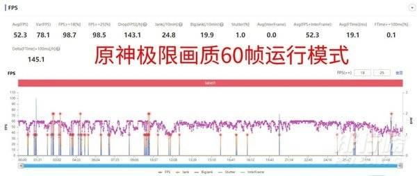 黑鲨4s高达限定版评测_黑鲨4s高达限定版深度评测