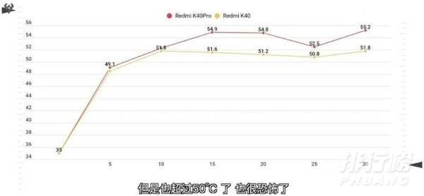 红米k40最严重缺点_买红米k40后悔死了