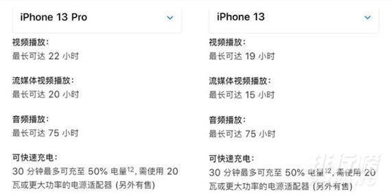 13和13pro的区别_13和13pro的尺寸一样吗