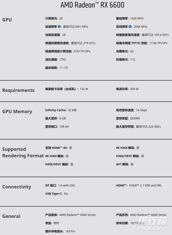 rx6600和rx6600xt差多少_rx6600和rx6600xt区别