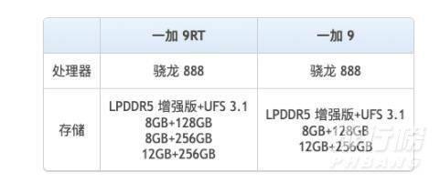 一加9RT和一加9有什么区别_一加9RT和一加9参数对比