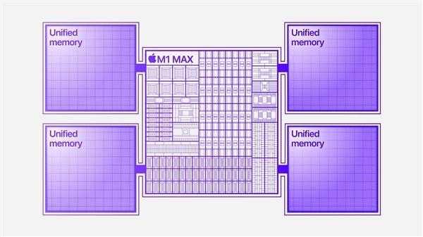 苹果M1 Max评测_苹果M1 Max性能评测
